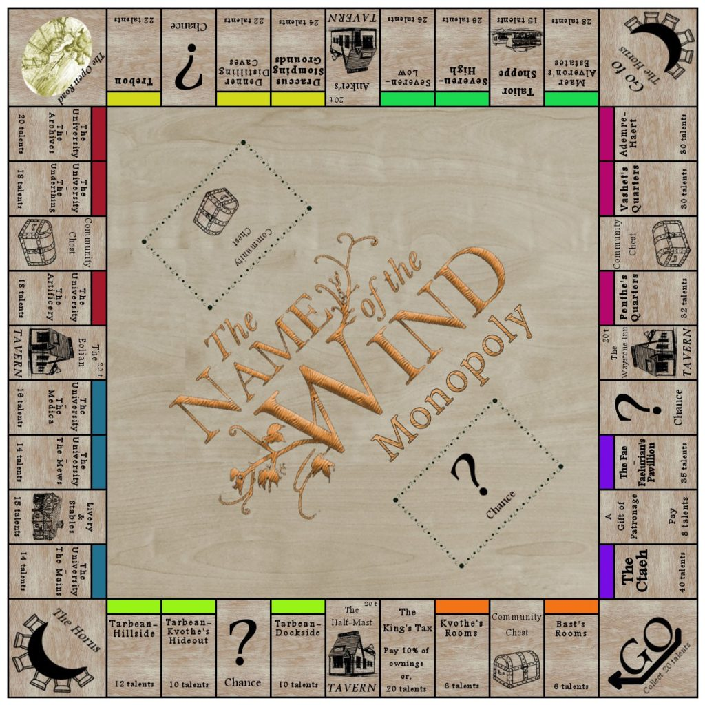 name-of-the-wind-monopoly