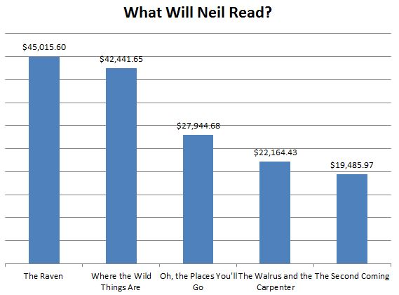 what-will-neil-read-10am-11-21-16